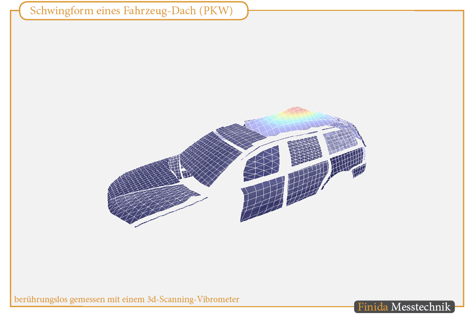 Per Auftragsmessung wurde eine NVH Modalanalyse an einem Fahrzeug mit einem 3d Scanning Vibrometer durchgeführt. Dargestellt ist die Körperschall Verteilung der ersten Schwingmode. Simulationsmodelle validieren wird mit diesen Messdaten möglich.