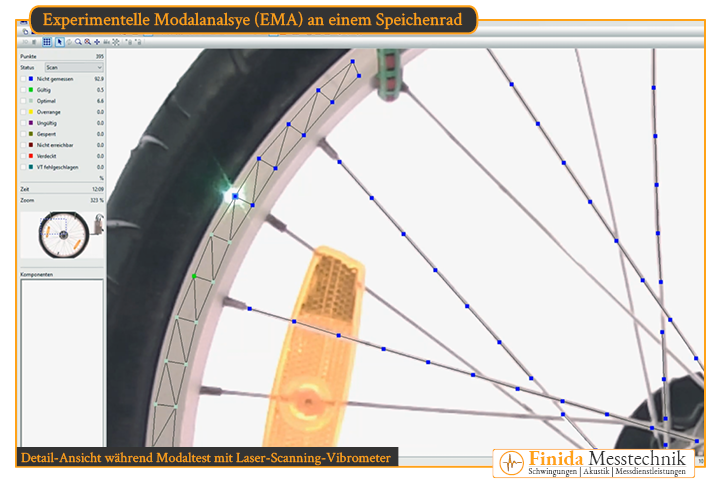 Detailansicht zur Überprüfung des Scan-Fortschritts während der Durchführung der optischen Schwingungsanalyse mit Vibrometer