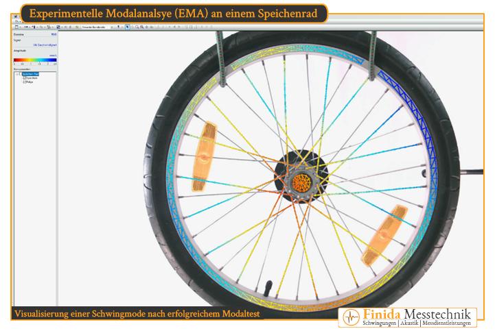 Visualisierung einer Schwingmode nach Modaltest mit Scanning Vibrometer als Dienstleistung von Finida Messtechnik