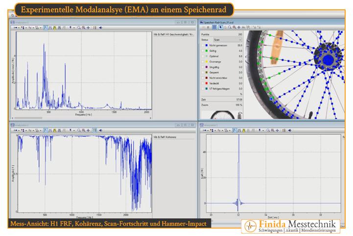 Messdaten wie H1 FRF (Übertragungsfunktion) und Kraftsignal des Hammers während Modaltest mit Scanning Vibrometer als Auftragsmessung