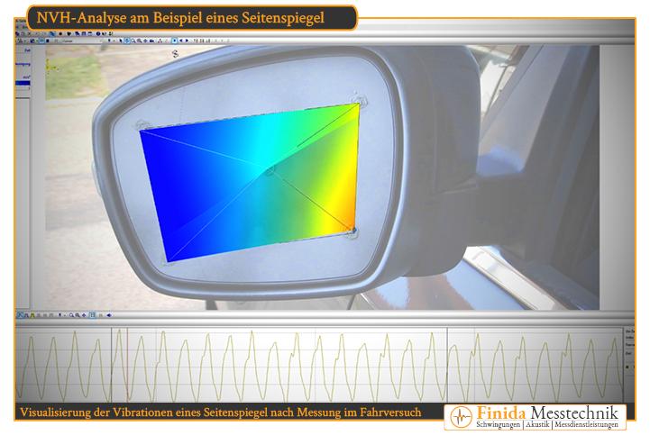 nvh-analyse-am-beispiel-eines-seitenspiegel-und-visualisierung-der-spiegel-vibrationen-nach-messung-im-fahrversuch-per-dienstleitung-kl